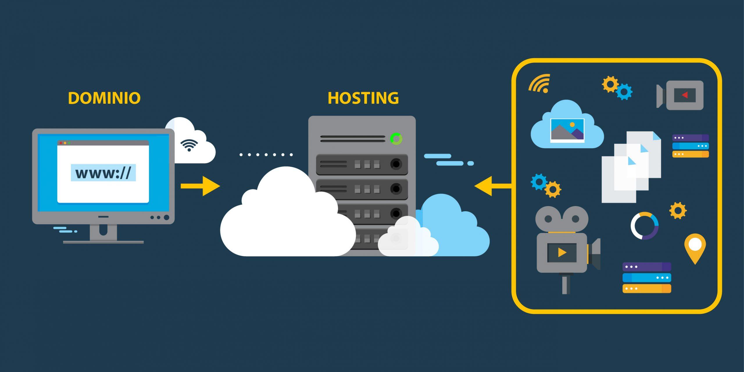 hosting-virtual-privado-vps